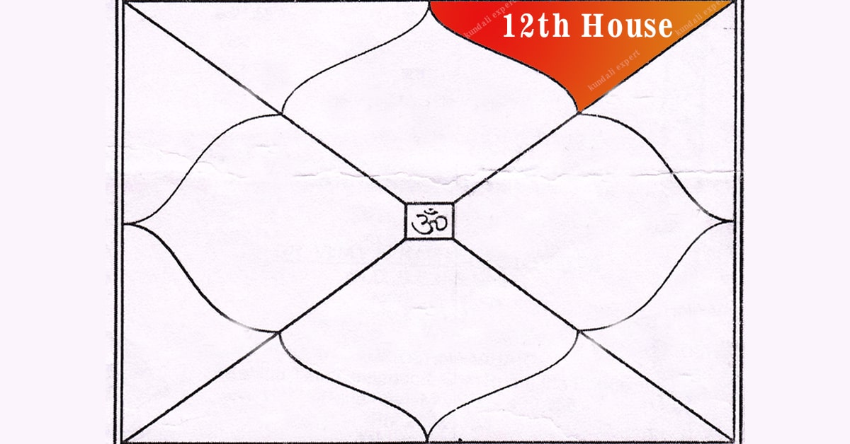 12th House In Astrology by KM Sinha